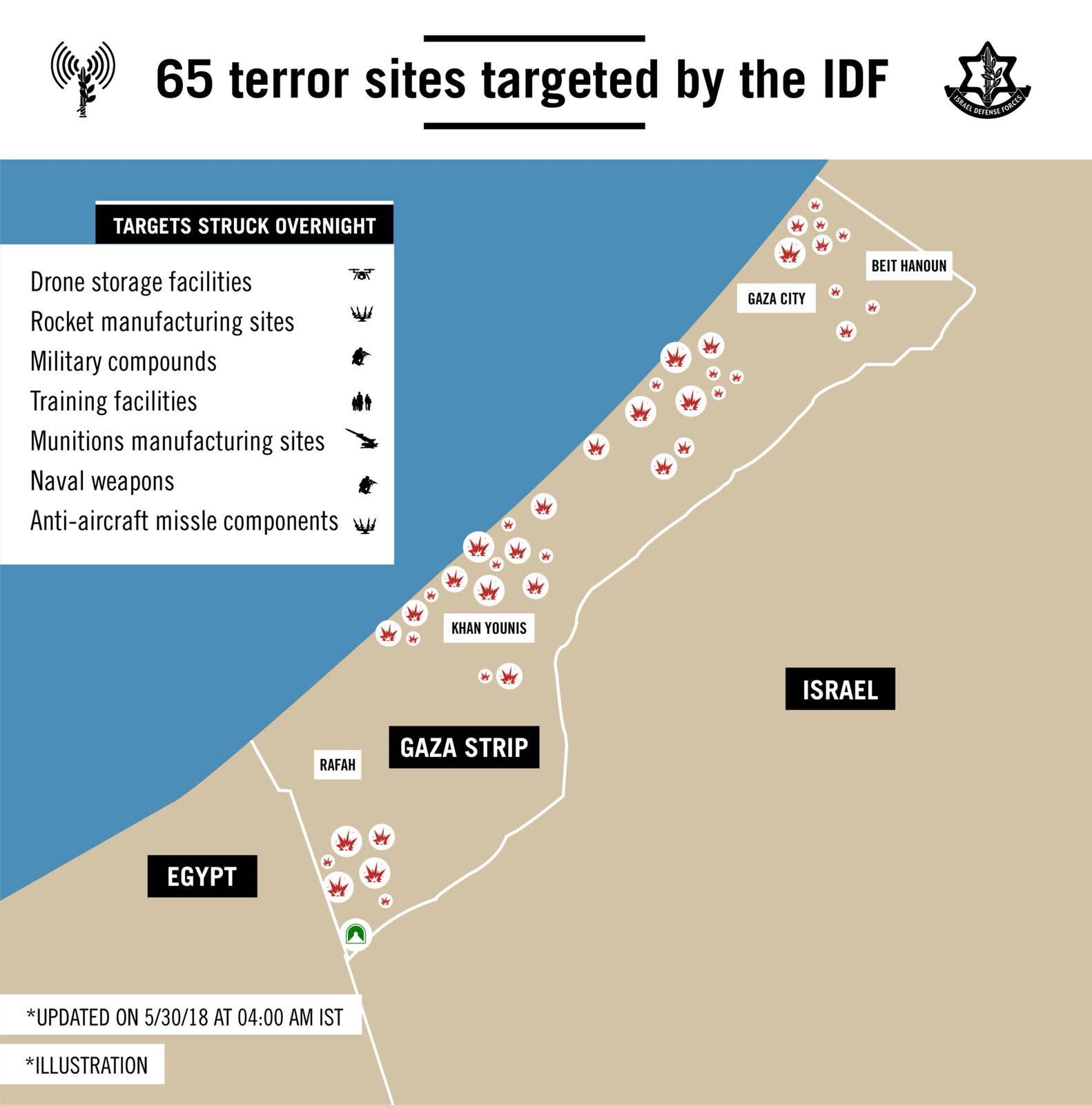Hamas targets struck by the IDF overnight May 29, 2018 (IDF SPOKESPERSON'S UNIT)