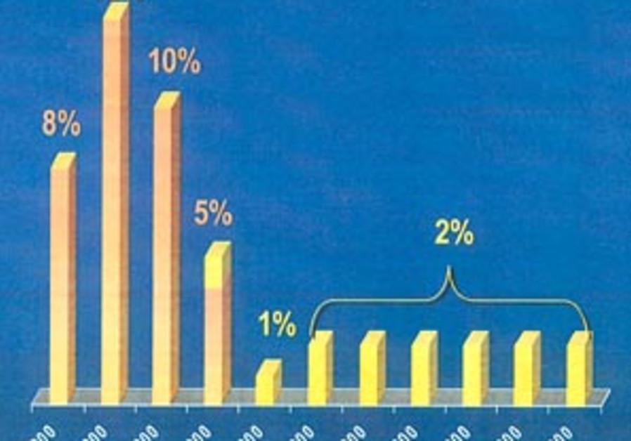 graf biz 88 298