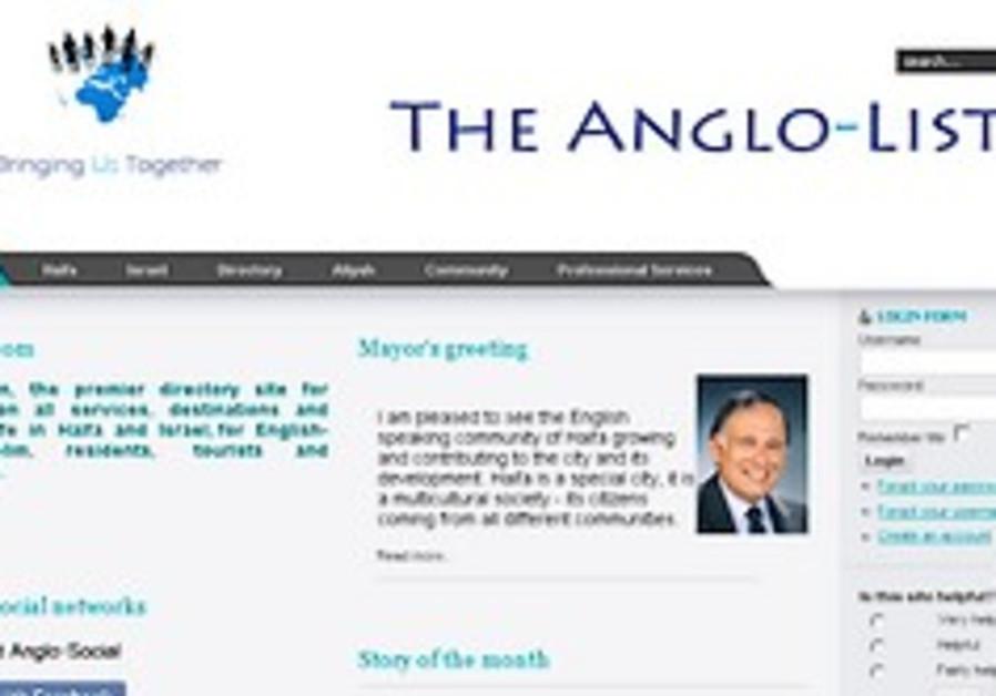 anglo-list.com 248.88