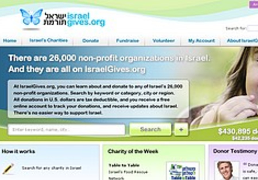 IsraelGives.org 248.88
