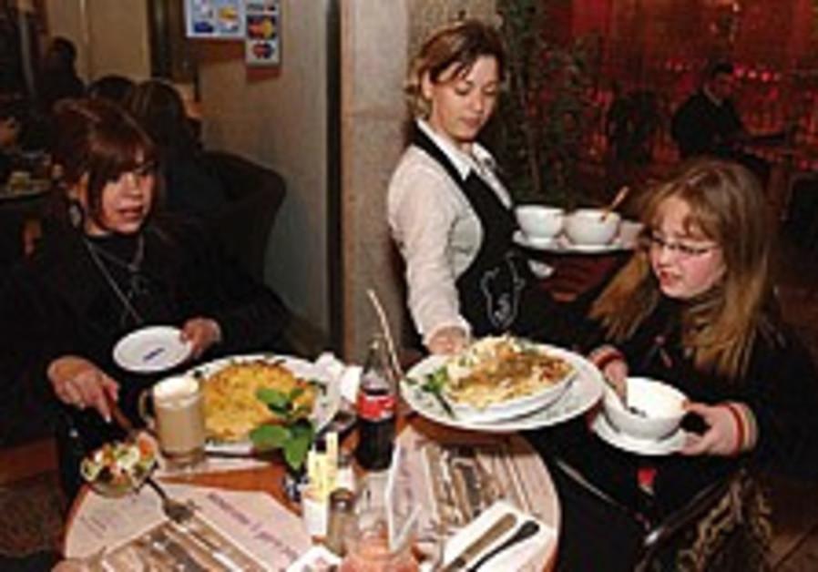 waitress 248.88