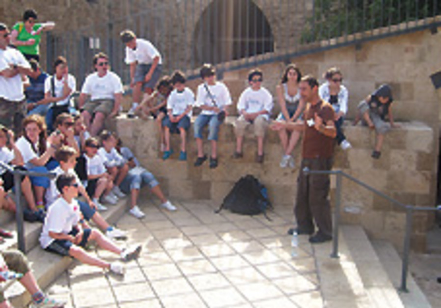 tour guide 248.88