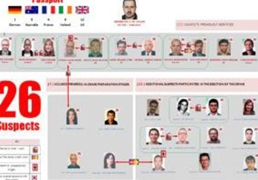 An 'Al Arabiya' diagram showing suspects in case.