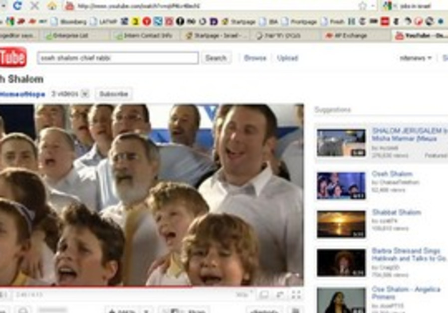 Oseh Shalom Video on YouTube