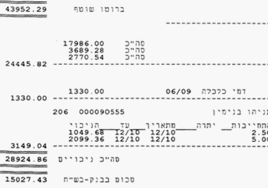PM Netanyahuu0027s Pay Stubb, Released By The PMO  Monthly Pay Slip