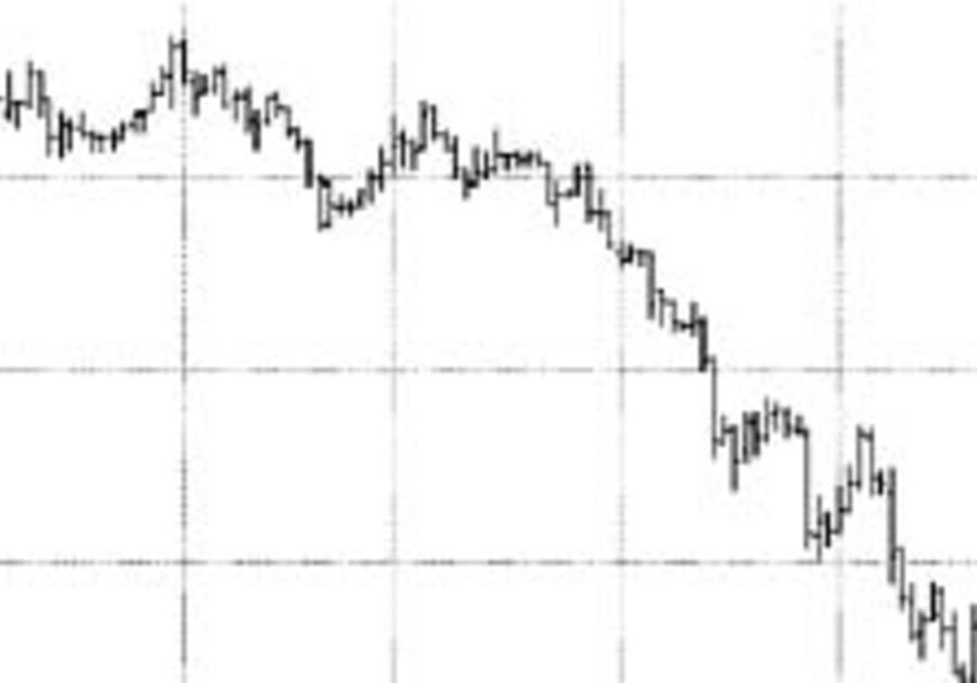 shekel graf 88 224