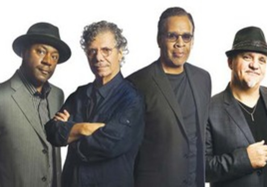 Jazz Fusion band Return to Forever