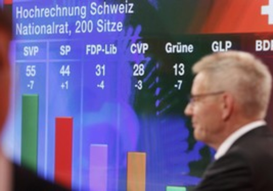 Swiss parliamentary election projections.