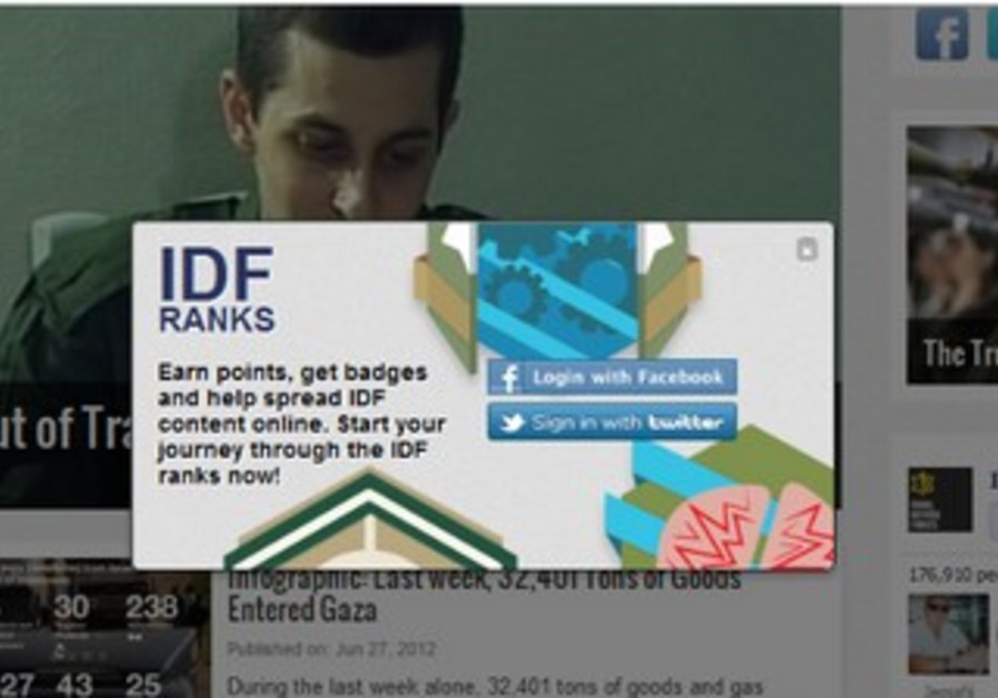 IDF Ranks