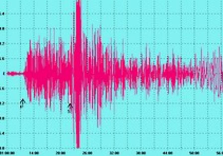 Earthquake near Greek island felt throughout Israel