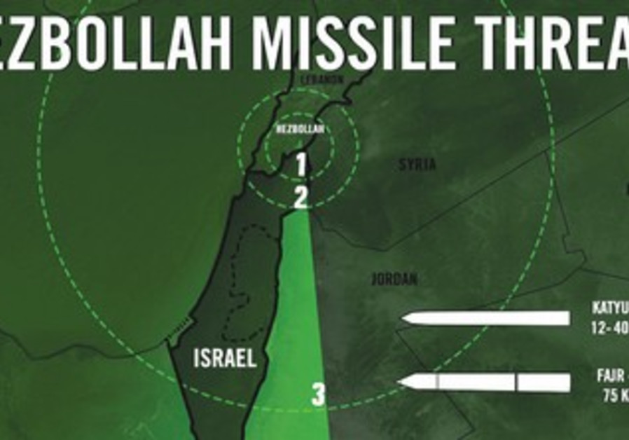 The dangers the Hezbollah poses for Israel.