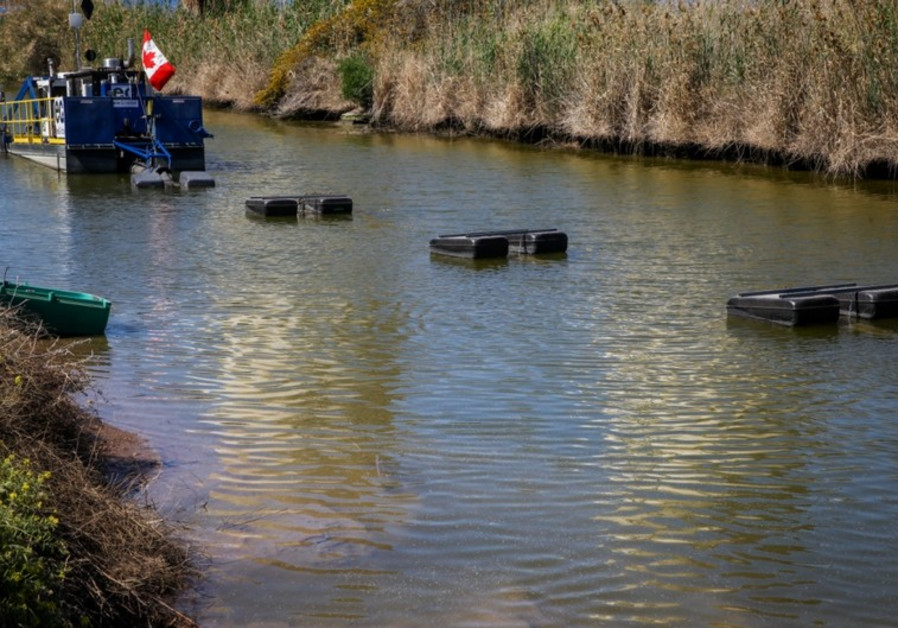 Kishon River drainage