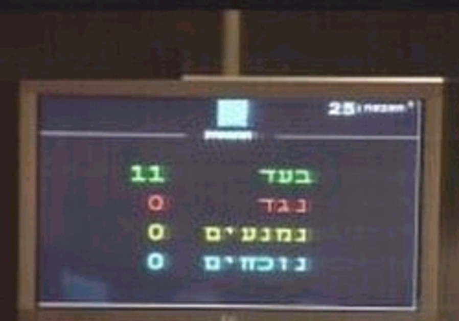Over 100 Knesset bills may be held back
