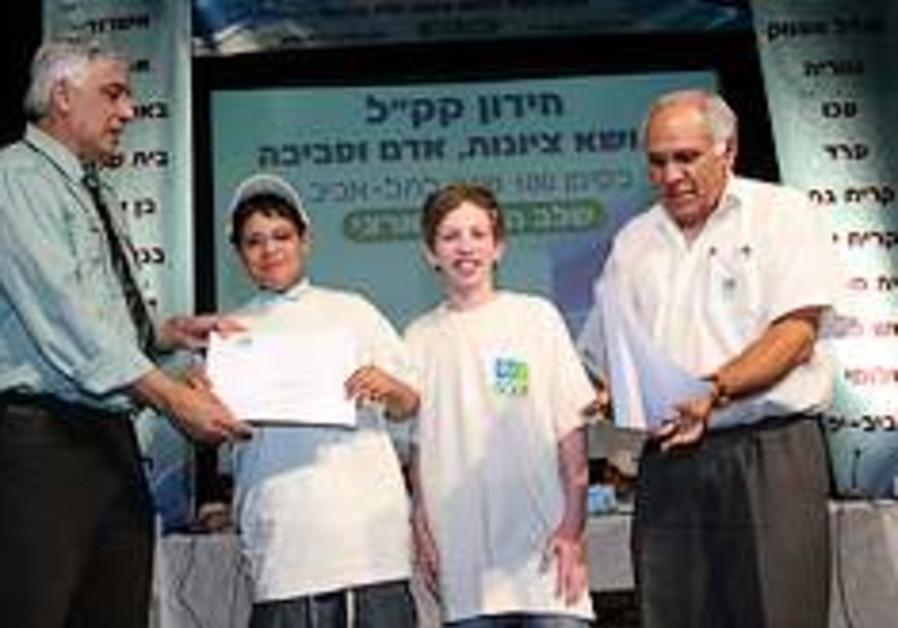 The KKL-JNF Quiz: In honor of Tel Aviv Centennial