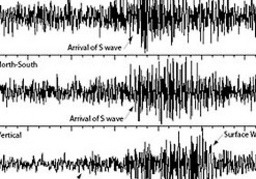 Scientists simulate 3.0 earthquake in Negev