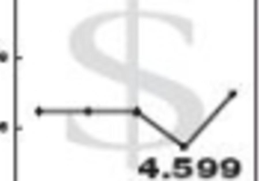 dollar 88