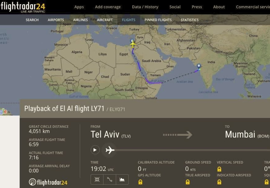 Air India's flight path between Tel Aviv and Mumbai, circumventing Saudi airspace (credit: screenshot)