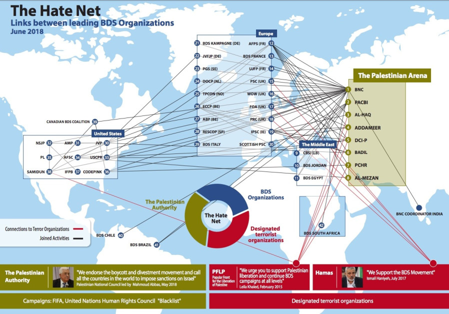 Israel creates Net map of BDS groups, linking activists to ... on