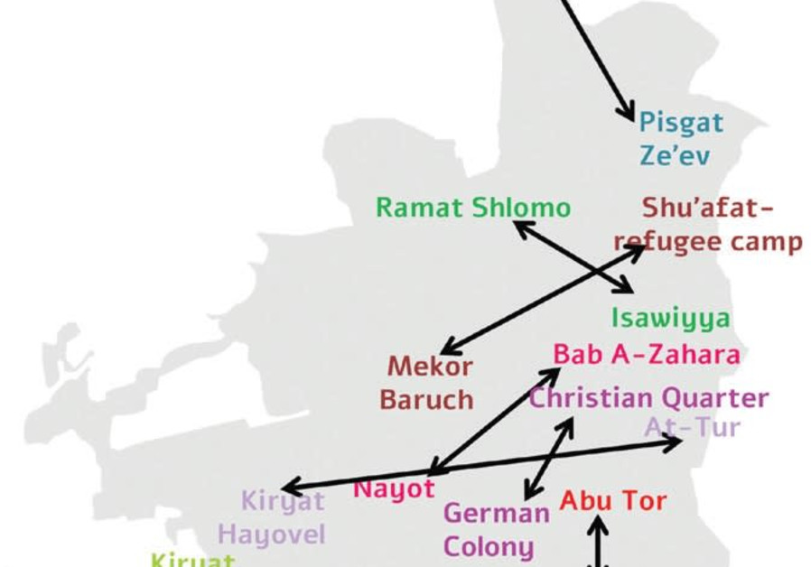 Facing east - Rethinking Jerusalem geography