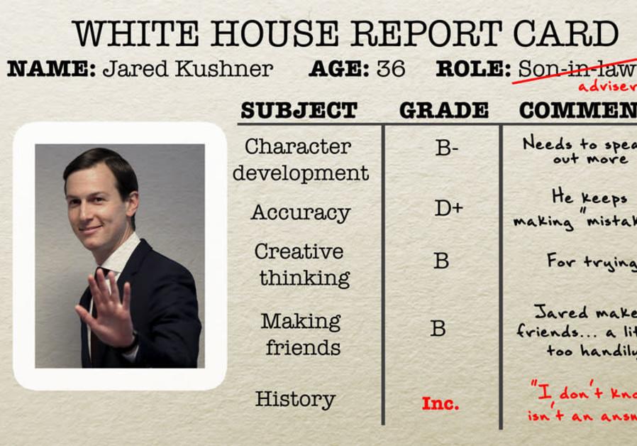 Jared Kushner's first-year report card. (Credit: JTA)