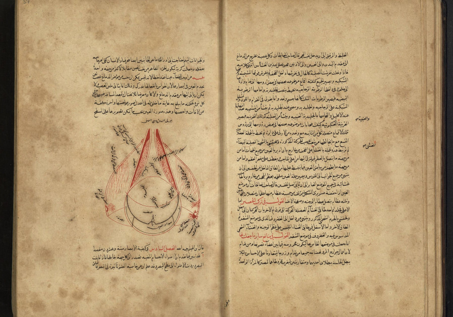 Manuscript from Islamic medieval period (National Library of Israel).