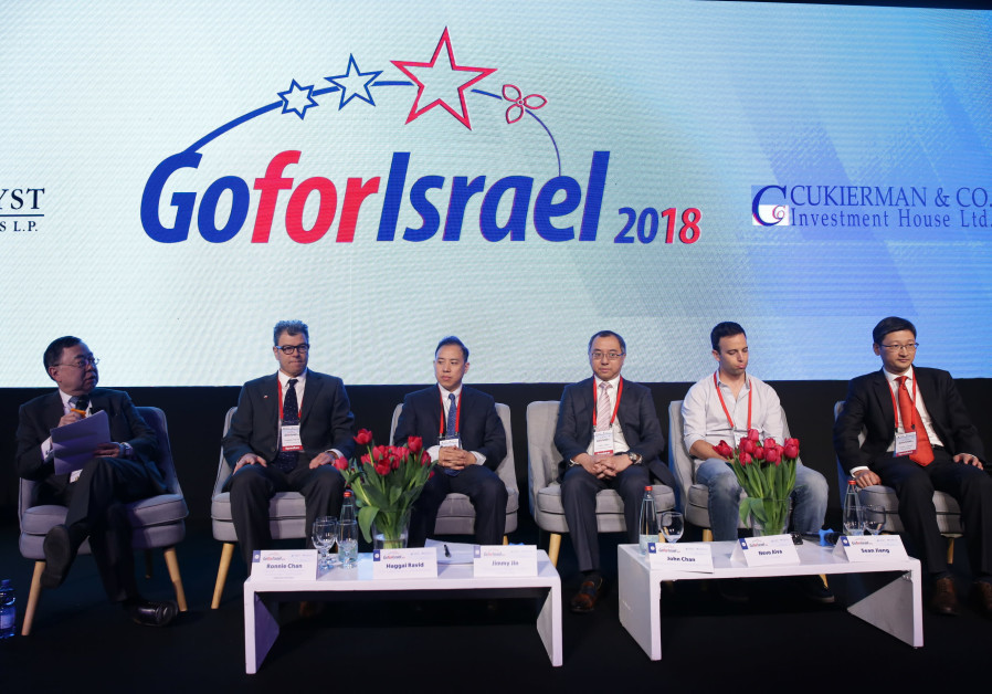 What should Israeli companies do to break into the China market?