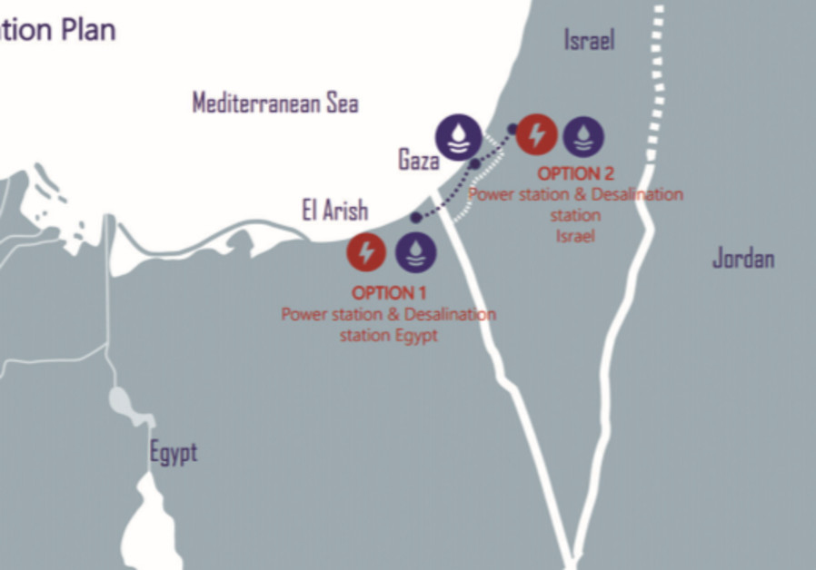 Gaza Diagram