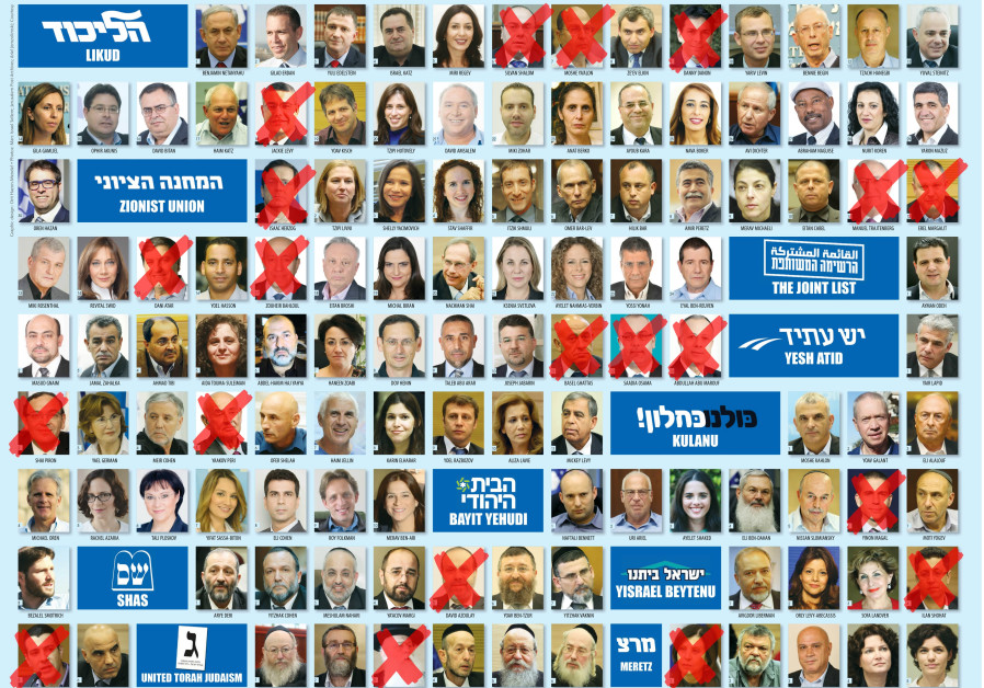 Members of the 20th Knesset who did not see out their terms