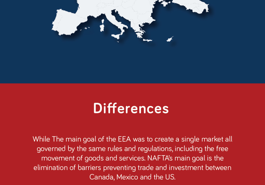 Similarities and differnces between EEA and NAFTA (Courtesy)