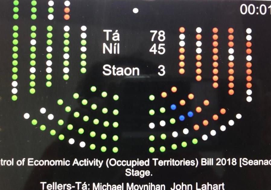 Irish bill to criminalize West Bank settlement activity advances