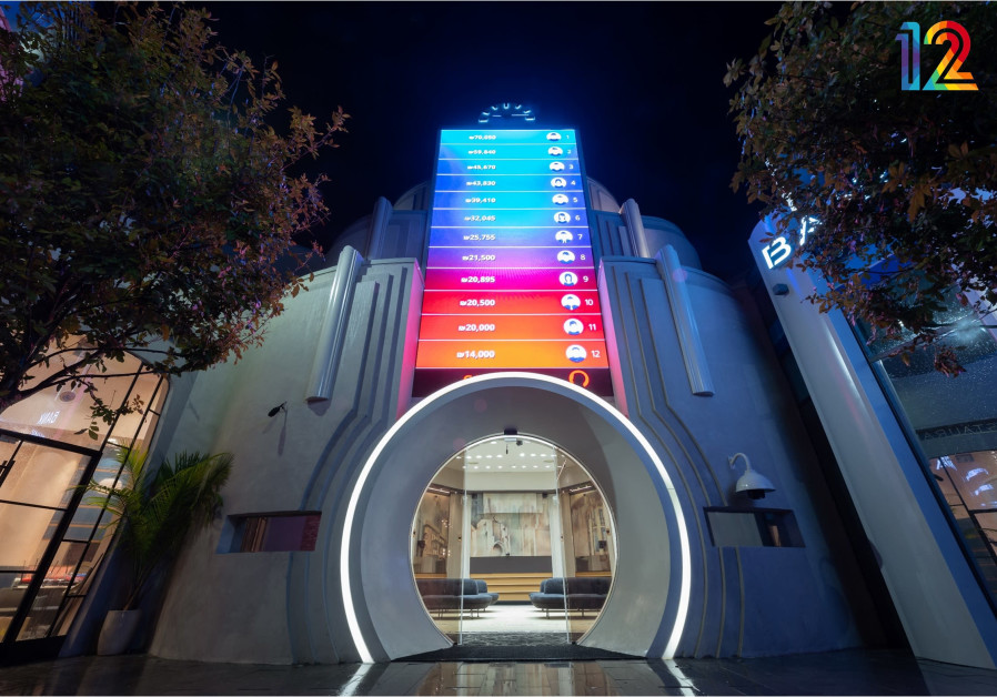 The 2025 municipality building, which displays the contestants' financial ranking