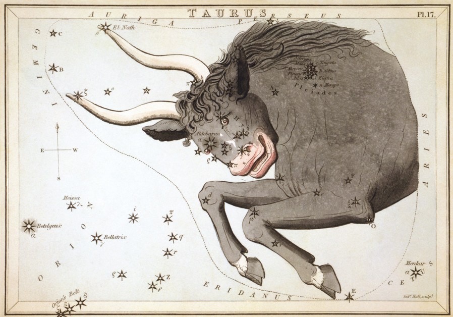 The astrology of independence