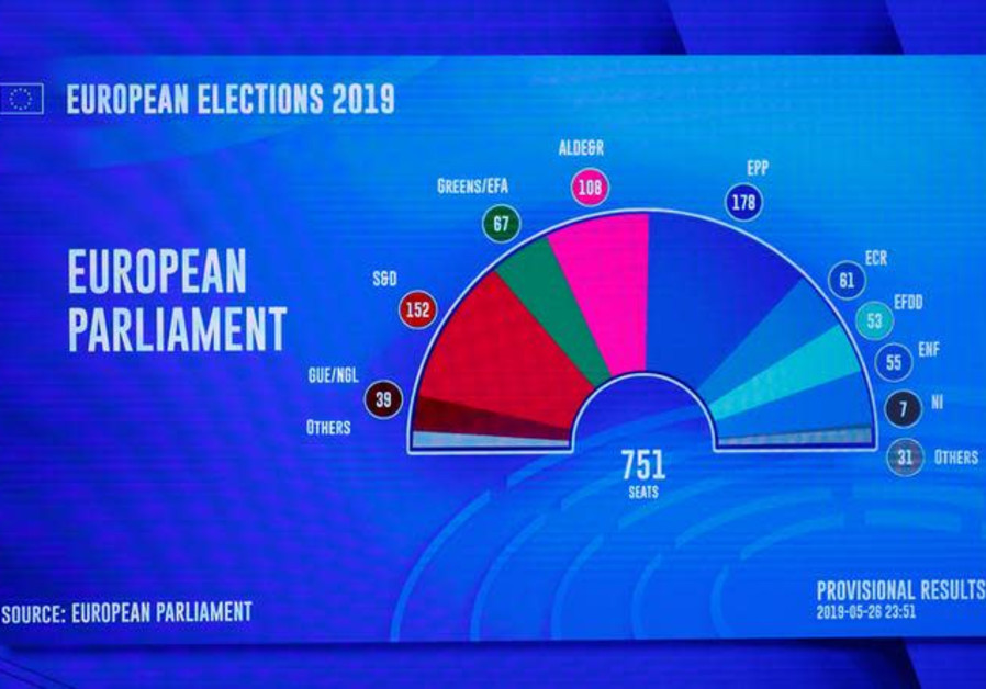 A projection of the composition of the next European Parliament is seen on a screen during of the fi