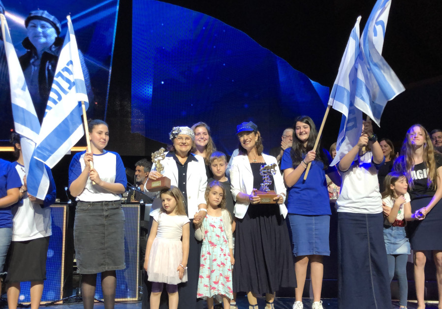 2019 Moskowitz Prize for Zionism