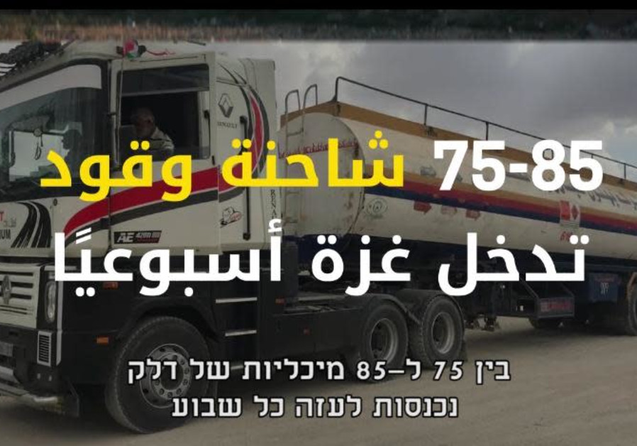 COGAT's video to the Palestinians with Hebrew translation