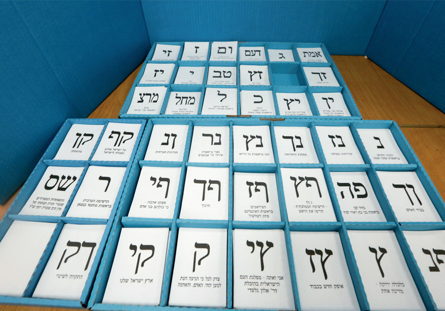 Israel Elections Poll: Who are you going to vote for?