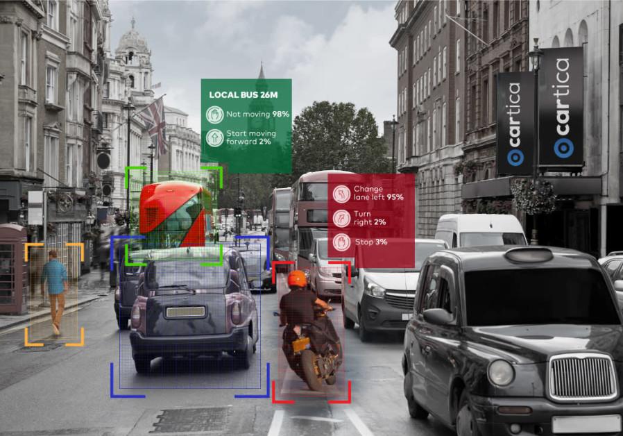An illustration of Cartica AI's autonomous visual intelligence platform