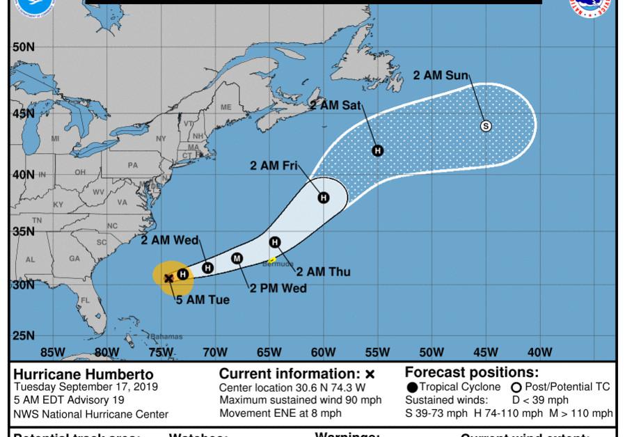 Hurricane Humberto 2017 forecast path