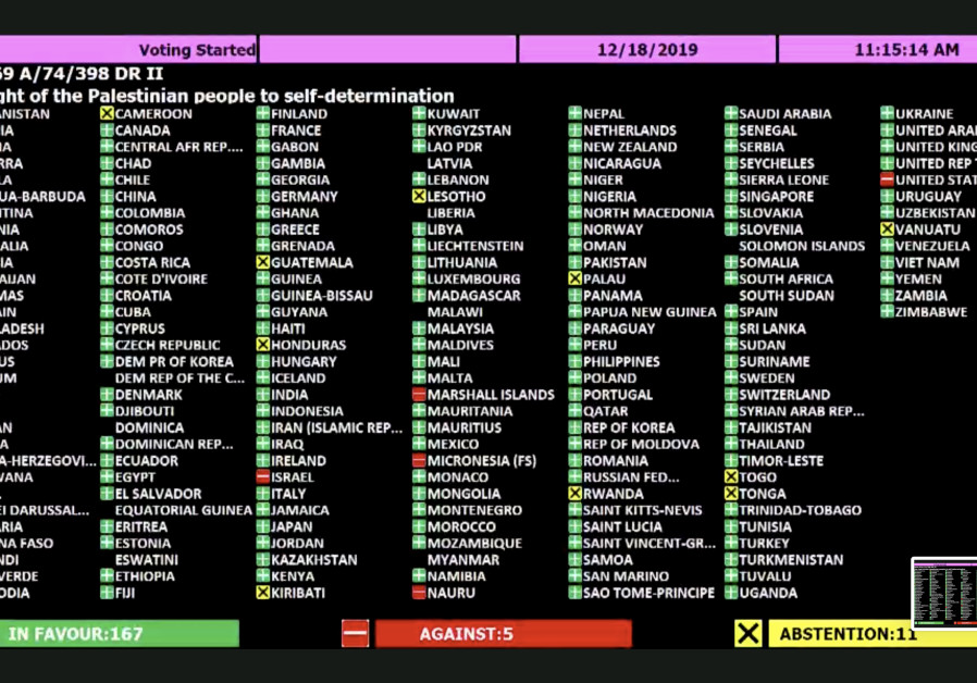 Voting record on Palestinian right to self determination/ Screenshot from UN Web TV