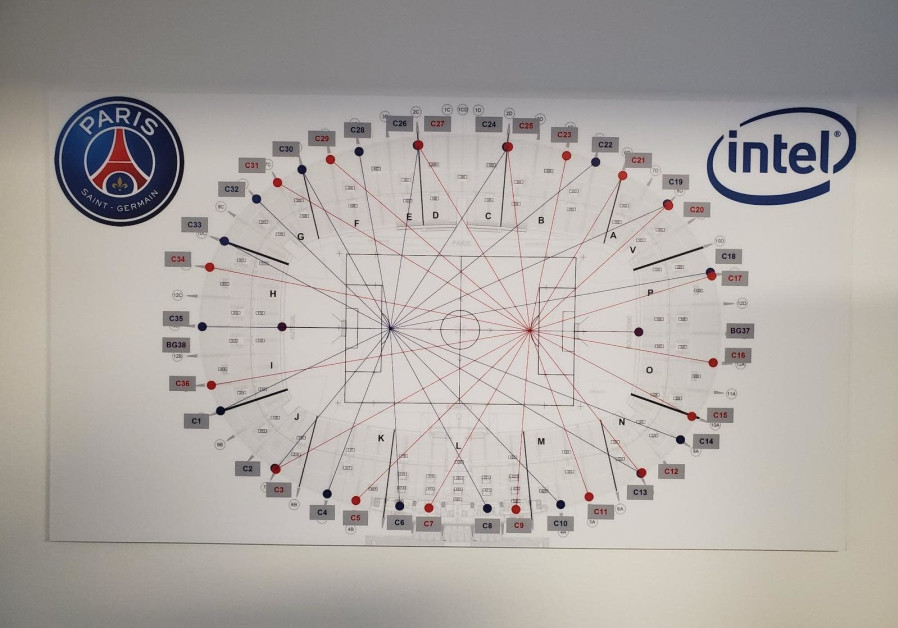 A map of Intel's True View cameras around Paris Saint-Germain's Parc de Princes stadium (Credit: INTEL)