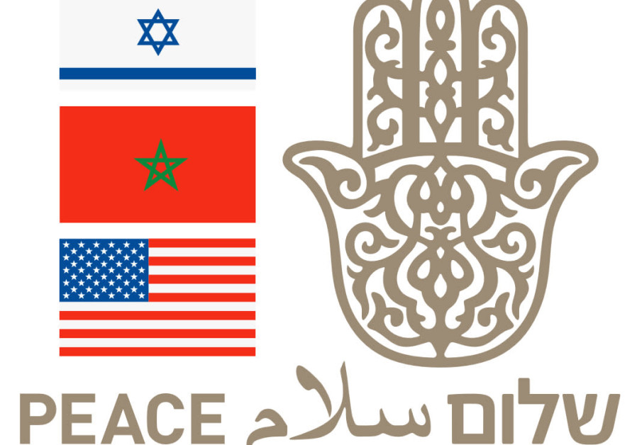 The Israeli, Moroccan and US flags will be seen on the El Al flight from Israel to Rabat alongside the Hamsa and the words for peace in English, Hebrew and Arabic. (Photo credit: El Al)