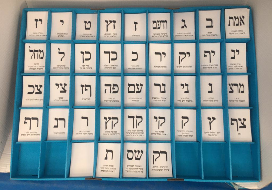 Israel Elections: Rise in empty propaganda indicates worrisome trend