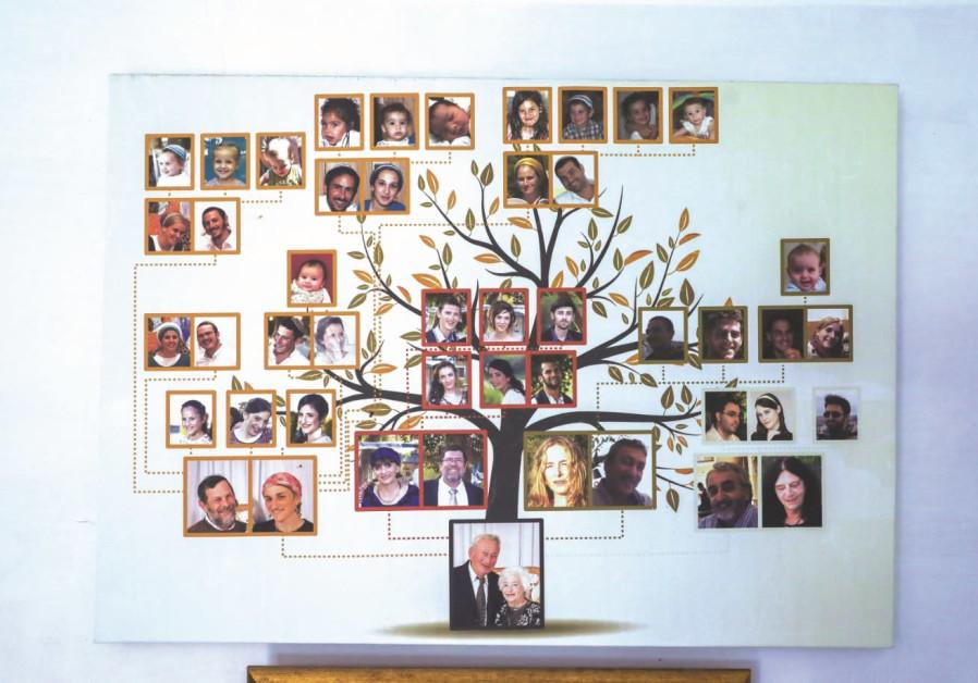 The family tree decorating Dvora Waysman's home. She now has four children, 18 grandchildren and more than 30 grandchildren. (Photo credit: Courtesy)