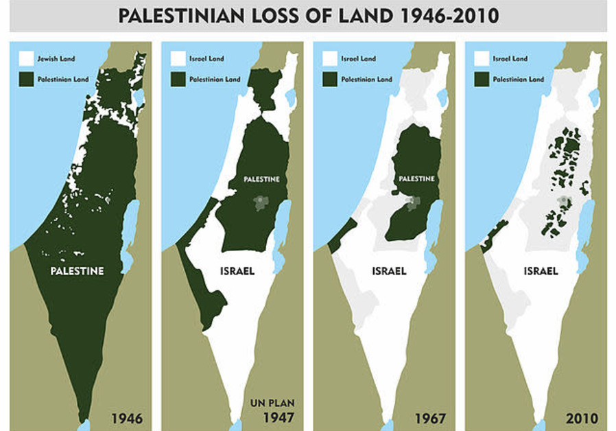 PALESTINIAN LOSS of Land infographic. (Wikimedia Commons)