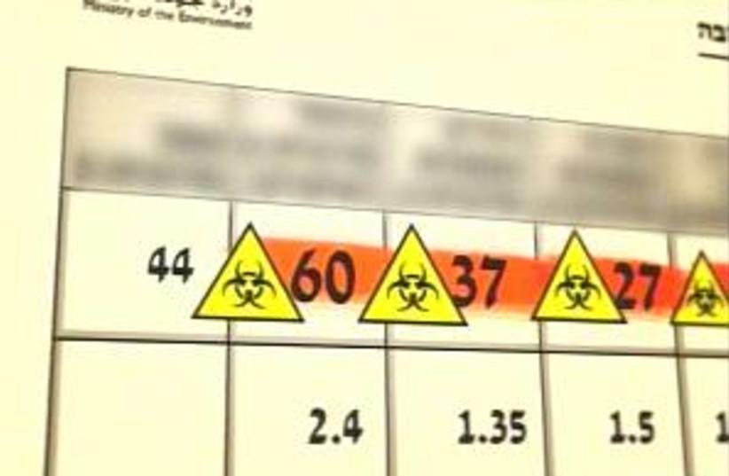 environment danger 29888 (photo credit: Channel 10)