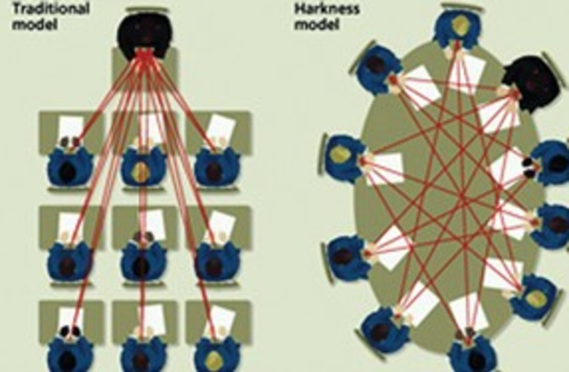 311_Harkness Method (photo credit: The Jerusalem Post)