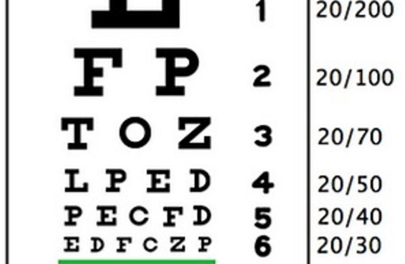 eye chart 298.88 (photo credit: Courtesy)