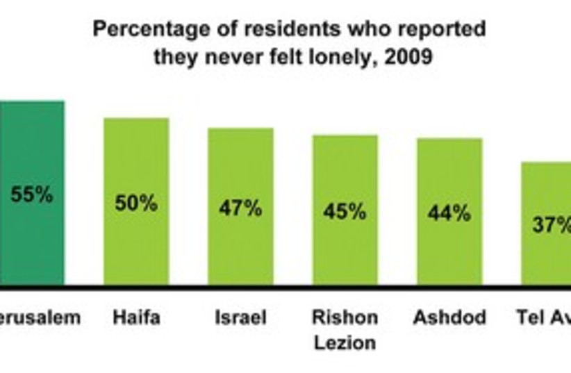 Just the Facts isolation 311 (photo credit: Jerusalem Institute for Israel Studies)