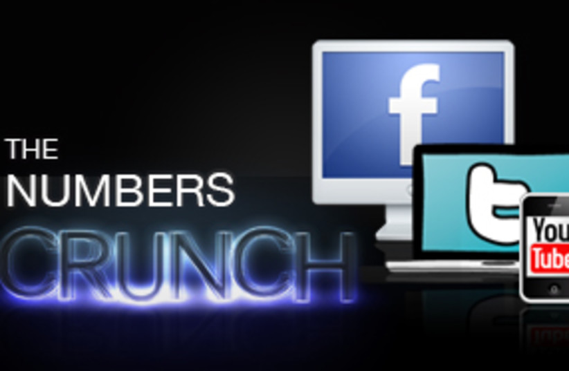 Numbers Crunch 311 (photo credit: Mrkay Design)