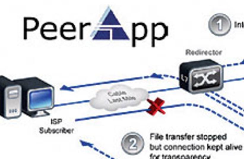Peer App 88 224 (photo credit: Courtesy)